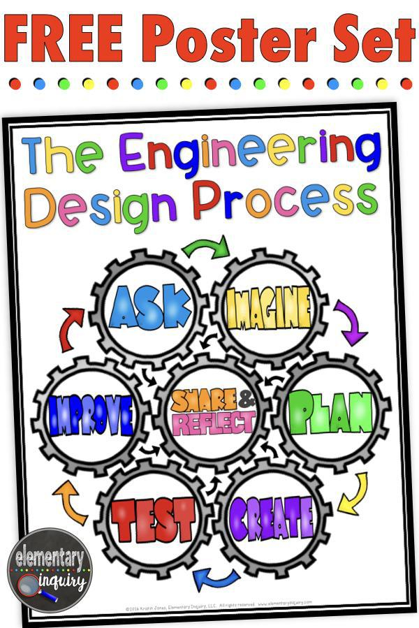 FREE STEM Poster set for Engineering Design Process
