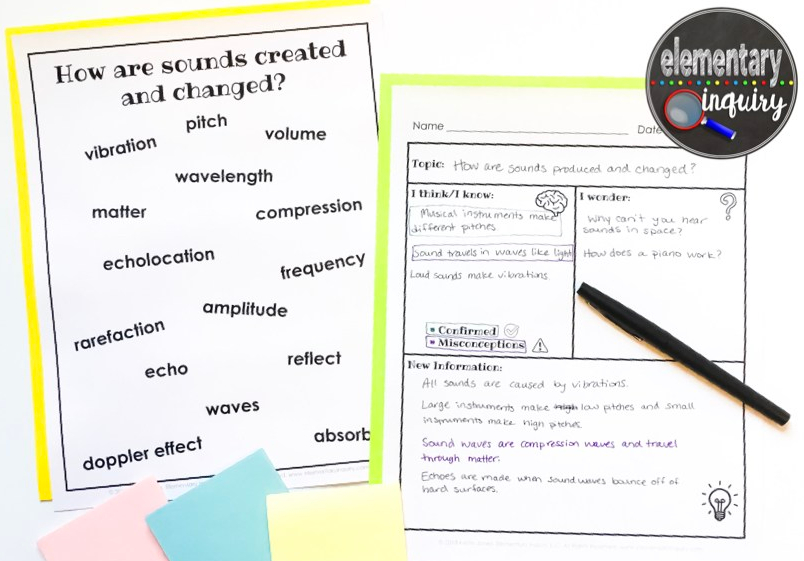 word splash strategy for updated KWL chart