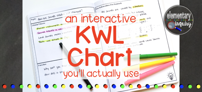an interactive KWL chart you'll actually use